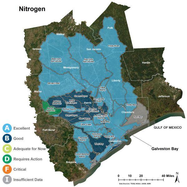 Nitrogen in Water