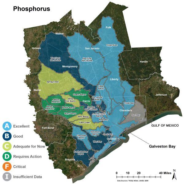 Phosphorus in Water