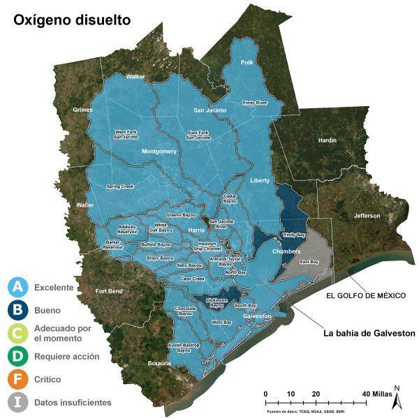 Oxígeno disuelto en el agua